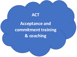 ACT - acceptance and commitment training & coaching